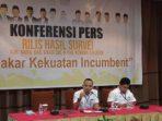 Hasil Survei HI Pilkada Wakatobi 2020, Akronim Pasangan HALO Unggul dari Rivalnya HATI